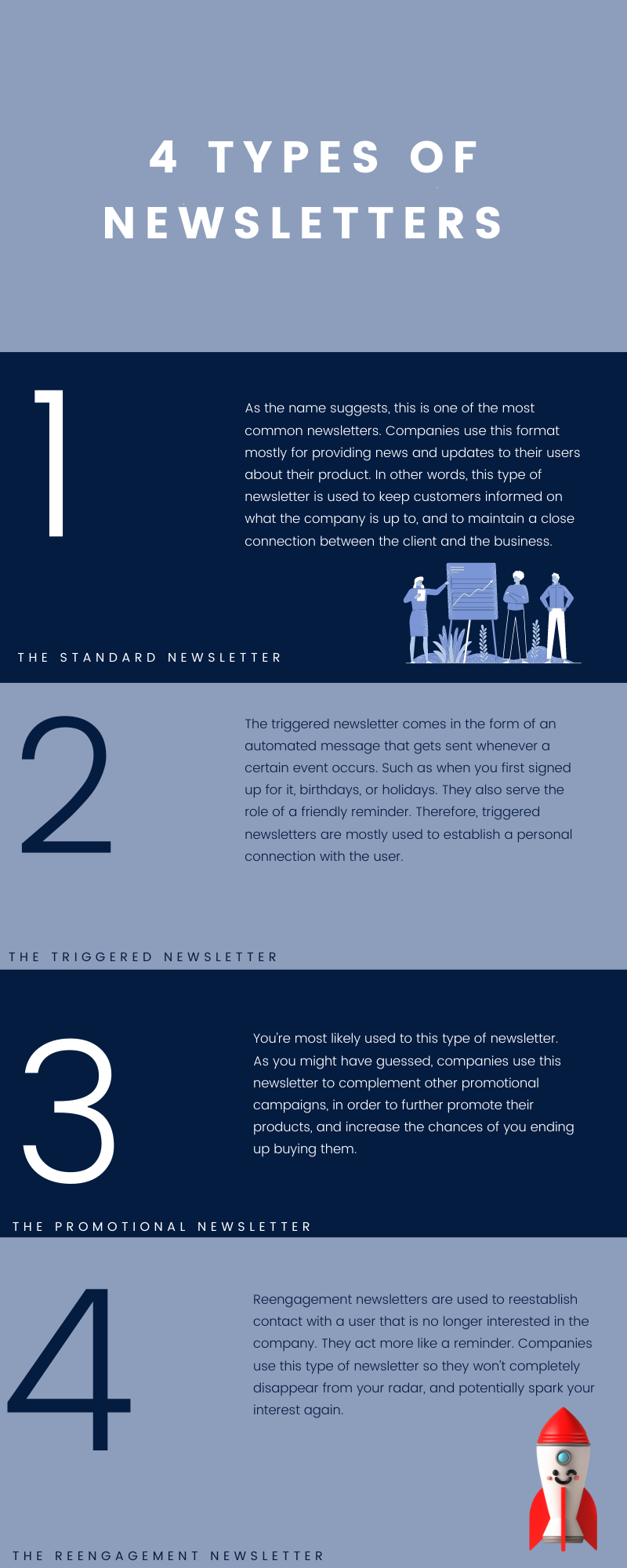 4 Types Of Newsletters -Infographic by Swell Country