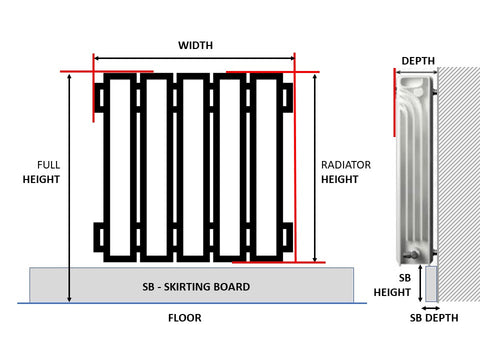 How to measure your Radiator for Radiator Covers