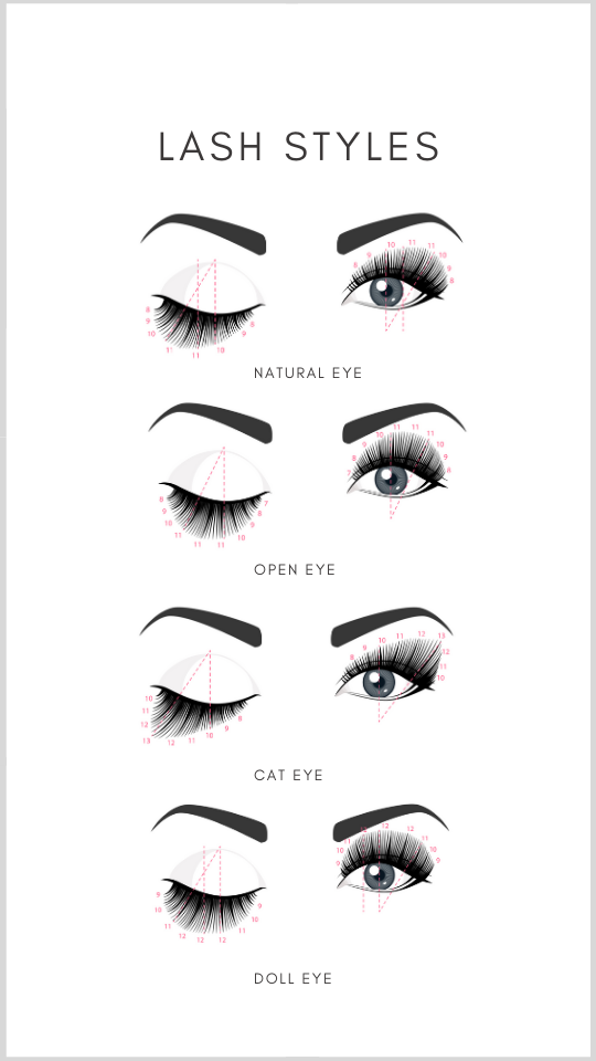 lash extensions styles and designs