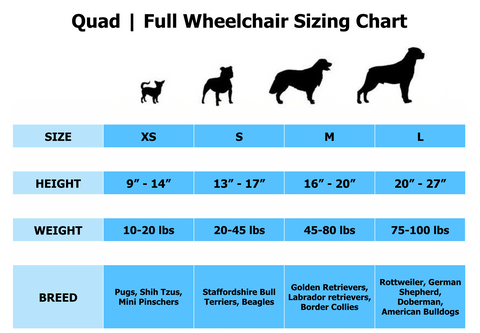 Full / Quad Support Dog Wheelchair - EXTRA SMALL - (9-14