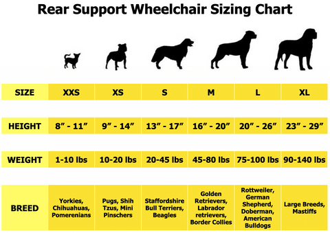 Dog Wheelchair for Back Legs - EXTRA SMALL - (9-12