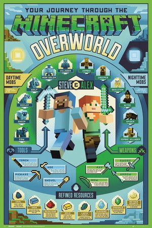 GBeye Minecraft Overworld Biome Poster 61x91,5cm | Yourdecoration.nl