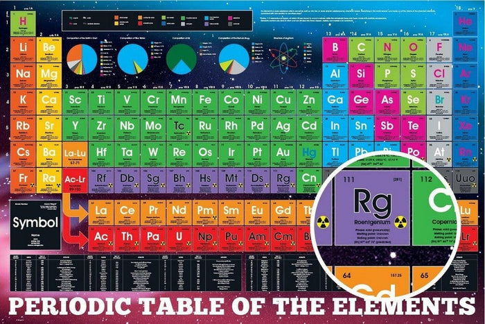 GBeye Periodic Table Elements 2018 Poster 61x91,5cm