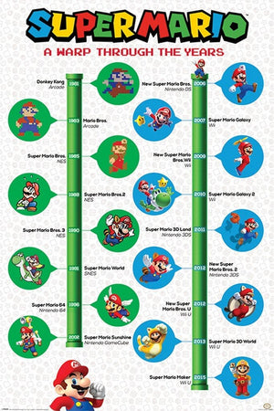 Pyramid Super Mario A Warp Through the Years Poster 61x91,5cm | Yourdecoration.nl