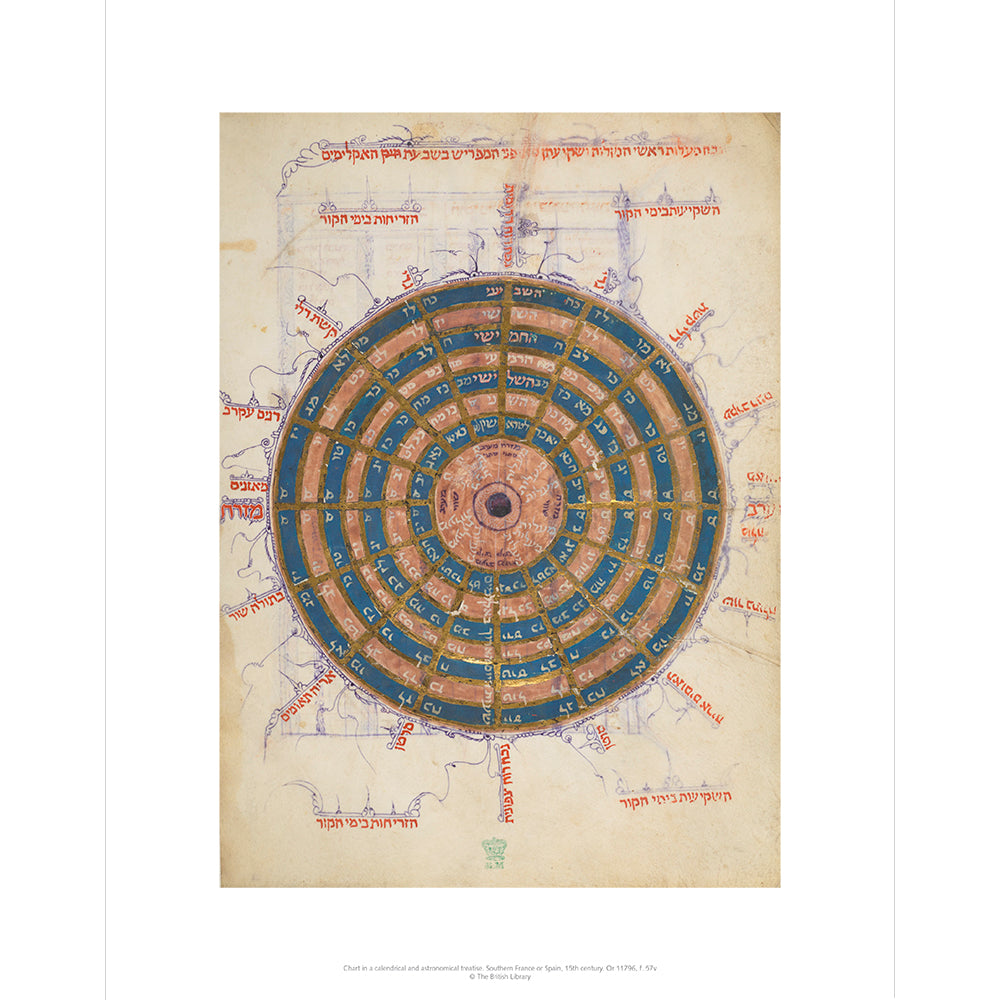 Calendrical Chart Mini Print