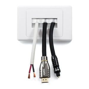 Brush Wall Plate in Wall Cable Entry - CCTVMasters.com.au