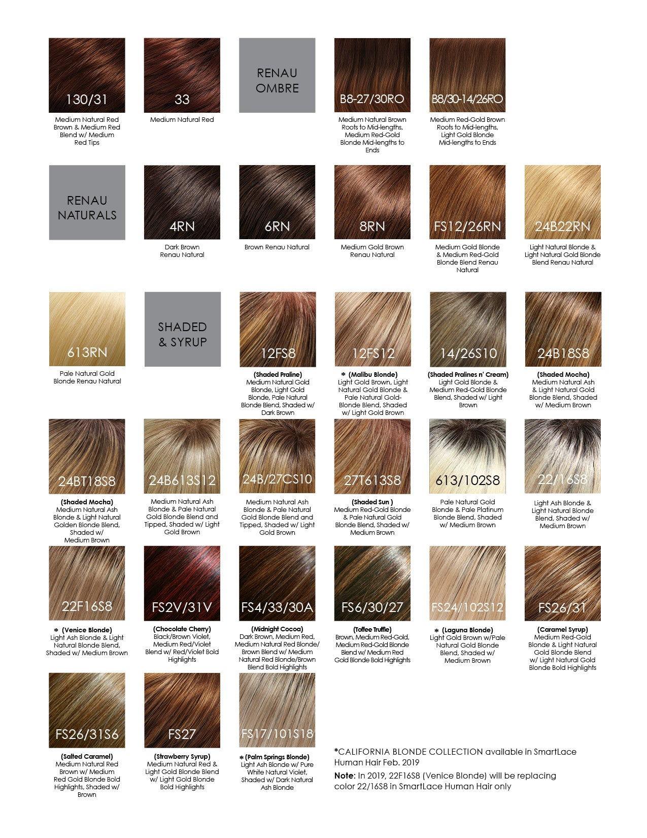 Jon Renau Human Hair Wig Colors 2