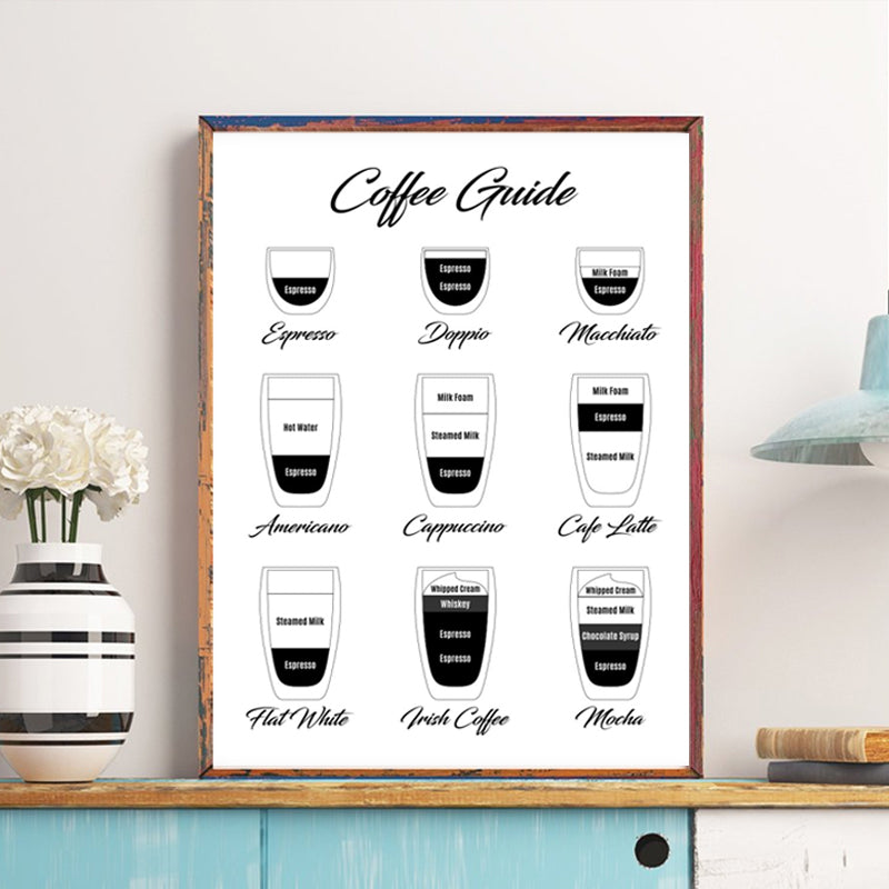 Motivational Quote Art Poster Prints Pictures For Kitchen Cafe Artwork Canvas Giclee Paintings Kitchen POP Art Posters