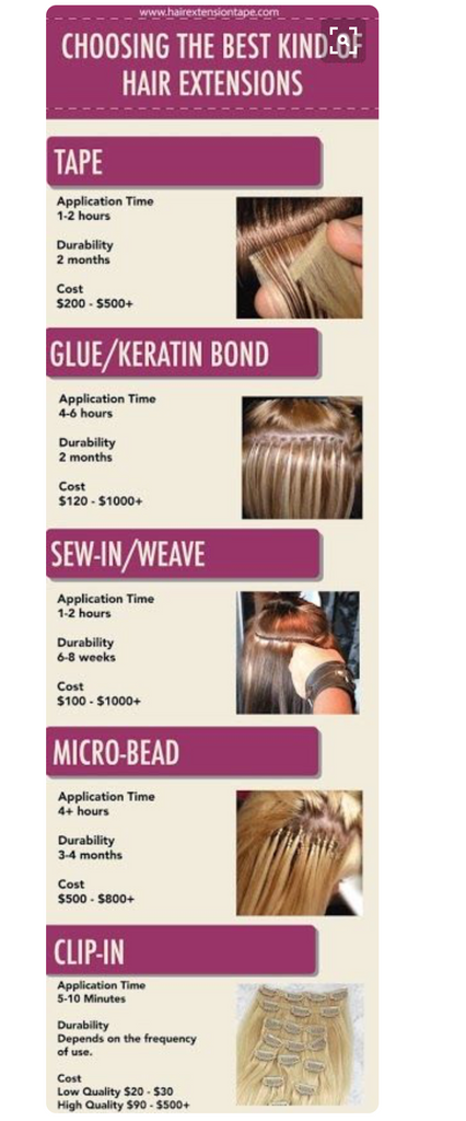 type of hair extensions