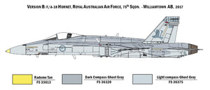 1/72 F/A-18 HORNET Swiss Air Force - Royal Australian Air Force