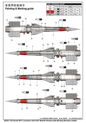 1/35 Soviet 5P71 Launcher with 5V27 Missile Pechora (SA-3B Goa) Rounds Loaded