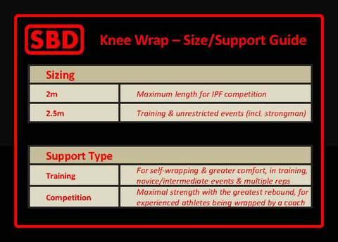 SBD Knee Wraps Sizing Guide