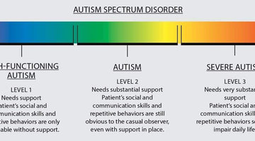 The Many Different Levels on the Spectrum