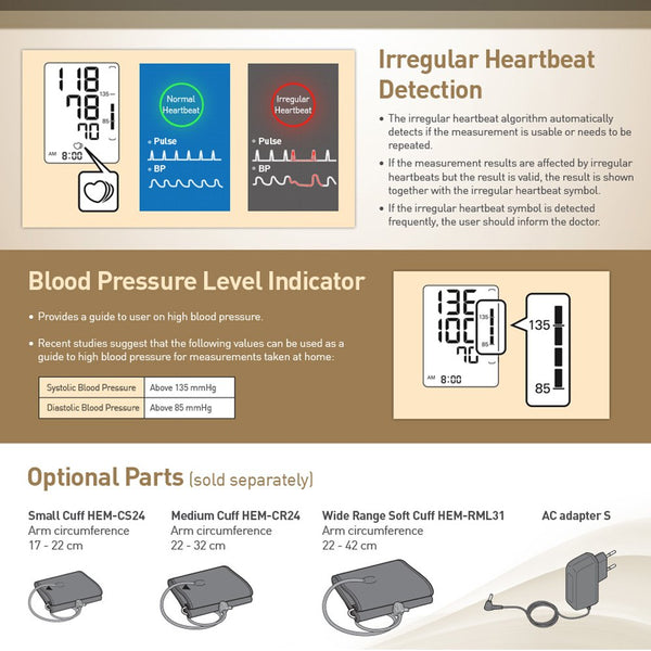 Omron Hem-7200-Ap3 Blood Pressure Monitor (Jpn1) - industrypurchase.com