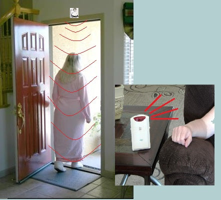 Wireless Door Motion Sensor With Paging Alarm (Can be up to 300' apart)