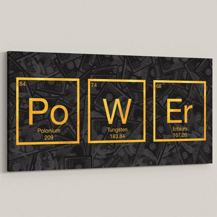 Power Molecule Science Elements Periodic Table