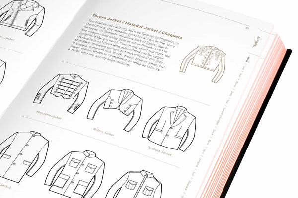 Fashionary.com Fashionpedia The Visual Dictionary of Fashion Design