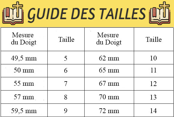 Guide-taille-bague