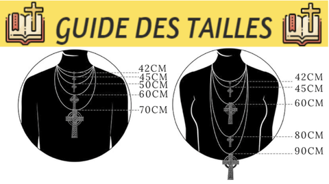 COLLIER MENSURATION
