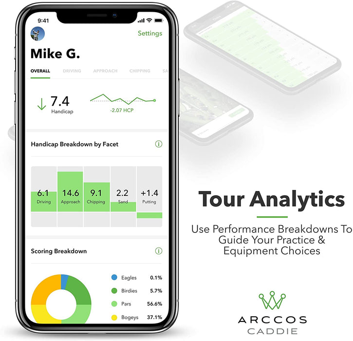 Featuring Tour Analytics Performance Breakdowns to Guide your Practice and Equipment Choices