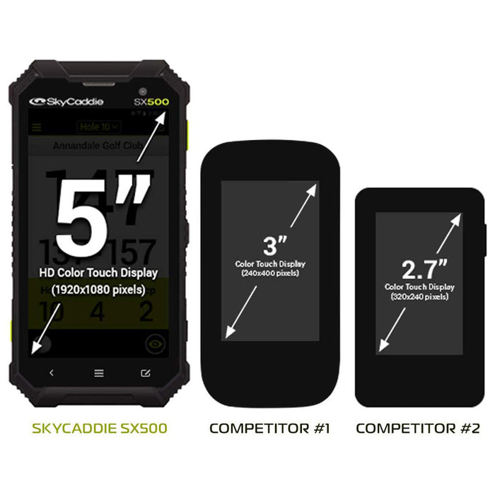 SkyCaddie SX500 Handheld Golf GPS (OPEN BOX)