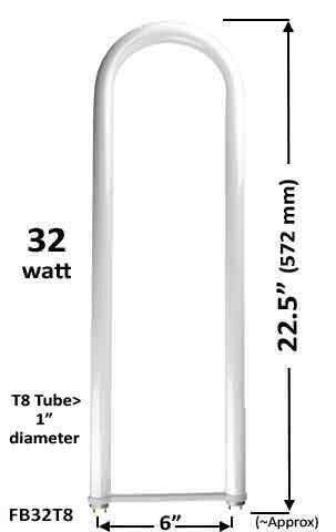 Measurement - CFL Plug In - 32w - T8 U-Bend/U-Bent (FB32T8)