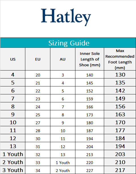 Hatley Size Guide