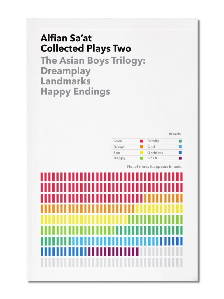 Collected Plays Two