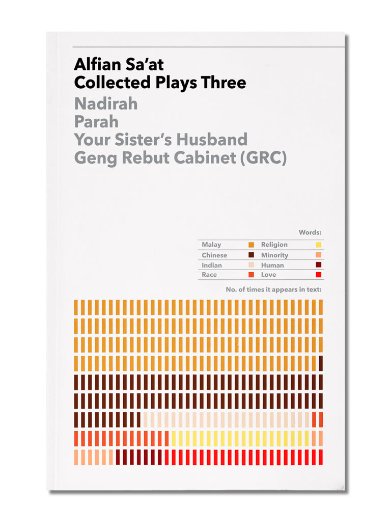 Collected Plays Three