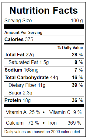 Nutrixia Food -Cumin seed Nutritional facts