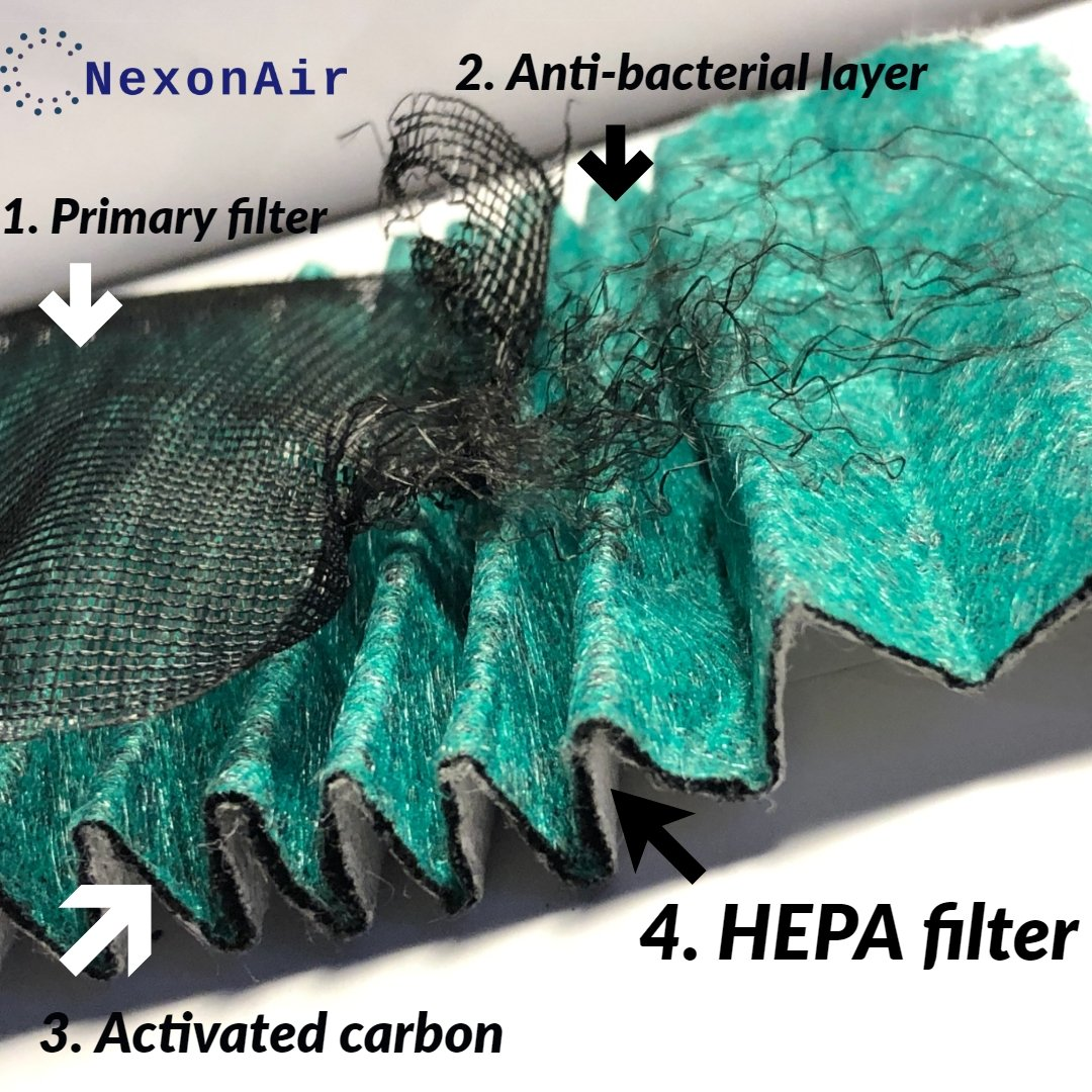 NX11 4 layer HEPA filter