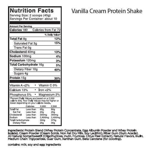 SUZANNE Protein Shakes