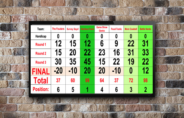 Feud Time Automated Scoring System