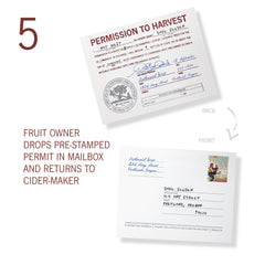 Fruit Owner Mails Card