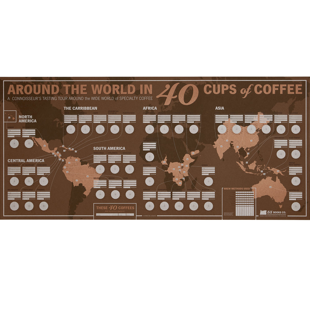 World Coffee Map