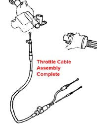 Throttle Cable Assy Used