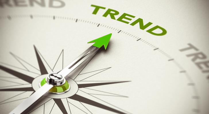 Retail Market Snapshot: Today's Top Retail Trends