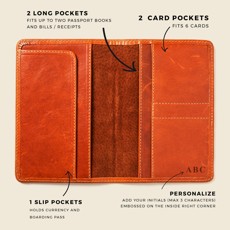 The best wallets for passport