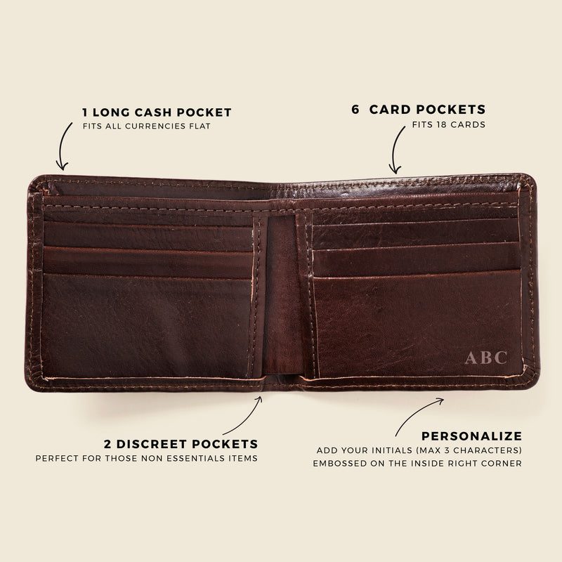 the best leather wallets for men