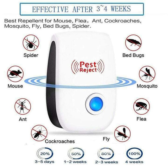 3 Pcs 2019 Pest Repeller Control Electronic Repellent Mosquito Mice Rat - TcMarketShop