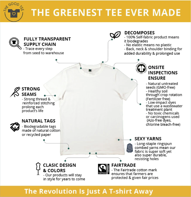 The Greenest Tee Ever Made infographic