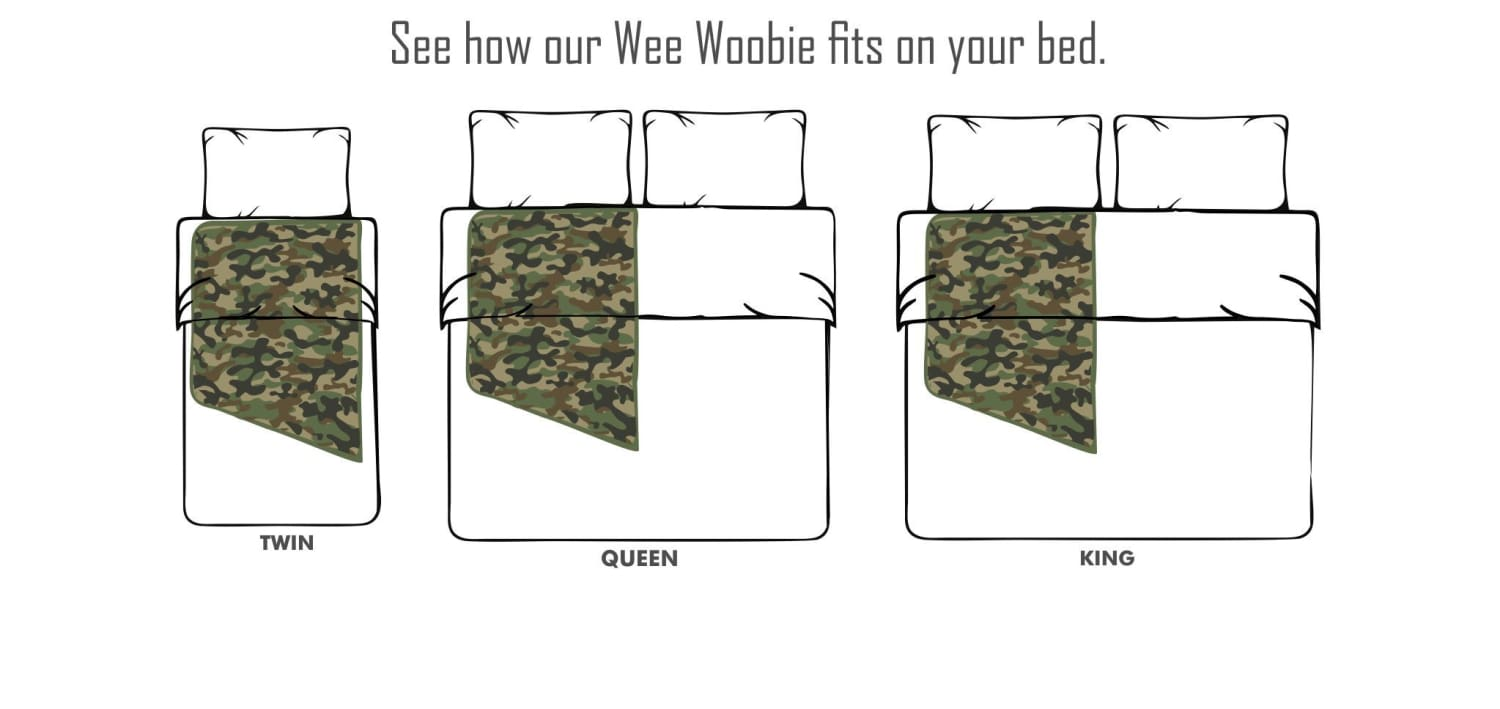 Blankets on Your Bed