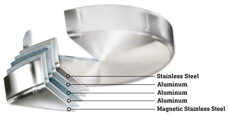 3 Qt. Stainless Steel Sauce Pan with Cover