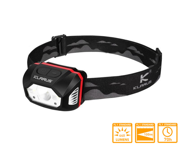 Klarus HM1 Rechargeable Multi-Angle LED Headlamp with 440 Lumens