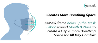 Mask Support Frame
