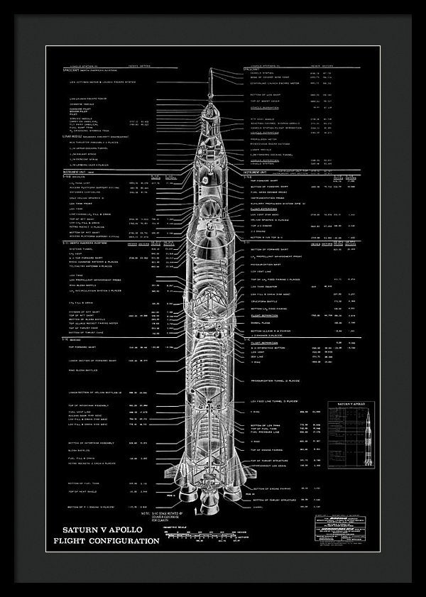 Saturn V Apollo Flight Configuration - Framed Print