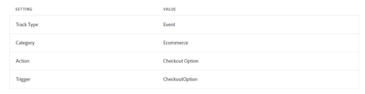 How to Use Google Analytics to Track Your Magento Checkouts