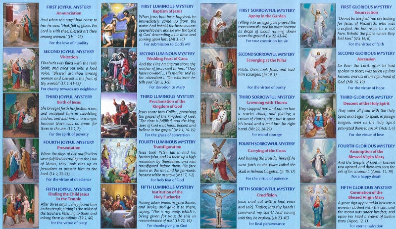 image about Mysteries of the Rosary Printable titled Pray the Rosary Day by day Pamphlet