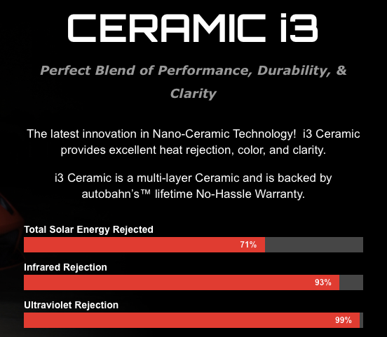 CERAMIC i3 FULL CAR
