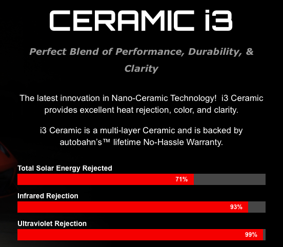 CERAMIC i3 FRONT WINDOWS ONLY